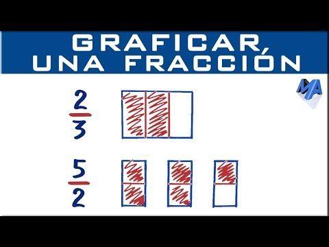 Como Graficar Una Fracción Representación Gráfica De Números Fraccionarios Youtube Fraccionarios Fracciones Numeros Fraccionarios