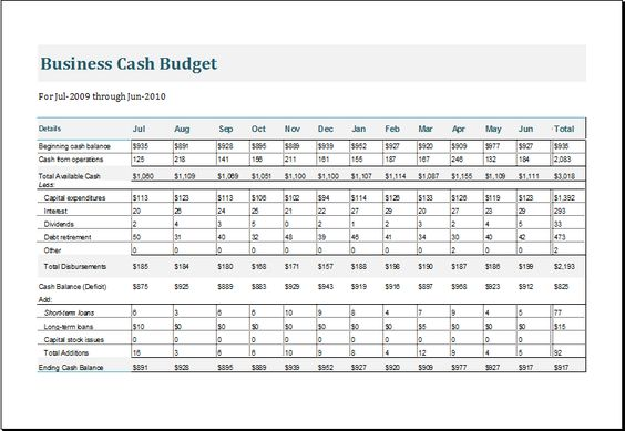 business cash budget template DOWNLOAD at http\/\/wwwxltemplates - petty cash template word