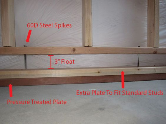 how to build floating walls in your basement my basement framing