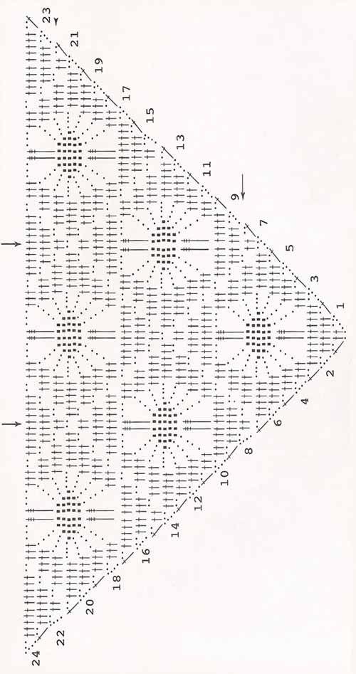 Схема вязания шали с ромбами