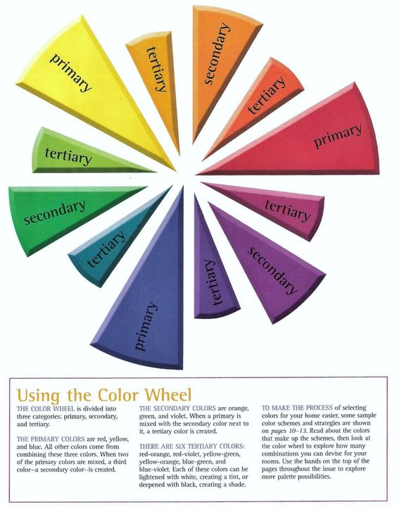 Color Wheel  ID Notes  Pinterest  Coloring Colors And Wheels