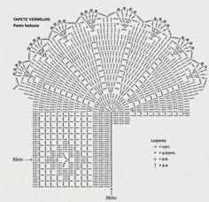Crochê Gráfico: Gráficos de tapetes em crochê