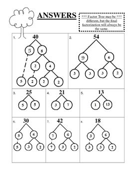 Factor Trees Freebie Factor Trees Prime Factorization Math Notebooks