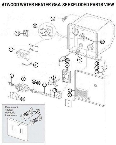 Atwood Water Heater Model G6a 8e Rebuild Kit Best Solar Panels Solar Power Solar