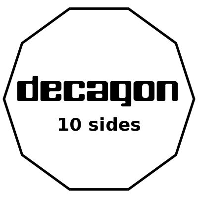 decagon 10 sides with label AK - initial thoughts...geometry with ...