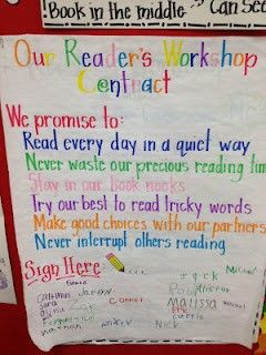 Our Reader's Workshop Contract - Great idea! Start this year and resign after Christmas and Spring Break.