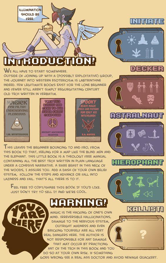 Psychonaut Field Manual Bluefluke Chaos Magick 2