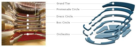 Segerstrom Concert Hall Seating Chart