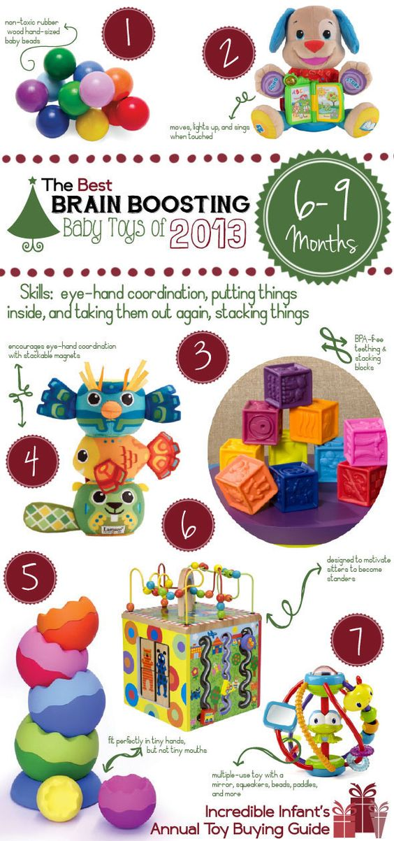 5 Month Old Christmas Gift Ideas Part - 16: Christmas Present Ideas For A 5 Month Old