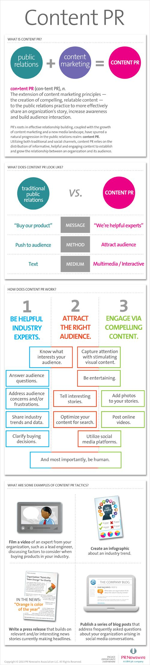 What Is Content Public Relations And What Is Different From Traditional PR? #ContentPR #infographic Helpful for our Ebook in a day Project!