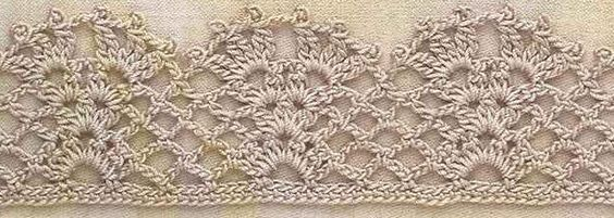 Crochet edge pattern