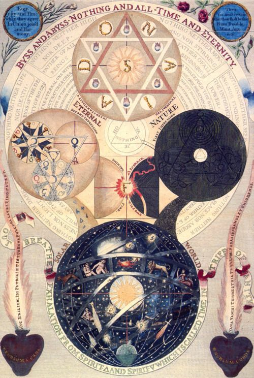 Alchemy / Sacred Geometry - Pinned by The Mystic's Emporium on Etsy