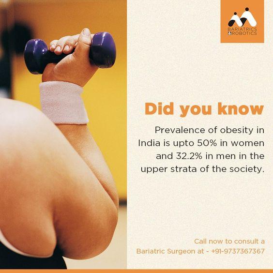 India Obesity Fact 2