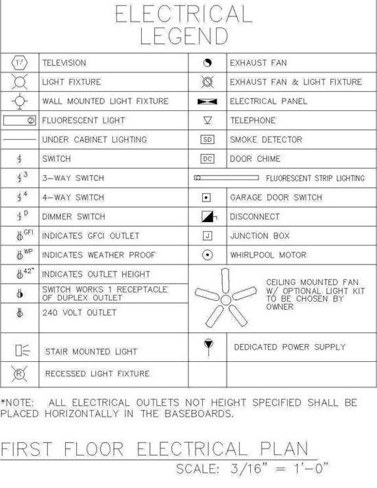 electrical plan light symbol inspirational recessed light symbol 18 on replace recessed  inspirational recessed light symbol 18