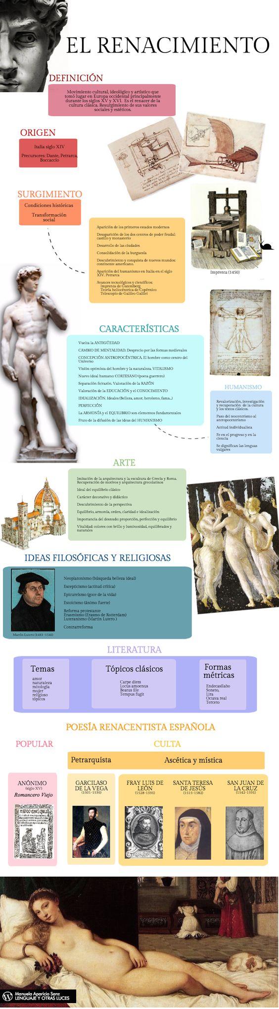 Infografía del Renacimiento: definición, origen, características, arte, ideas filosóficas y religiosas, literatura y poesía renacentista española. https://lenguajeyotrasluces.wordpress.com/: