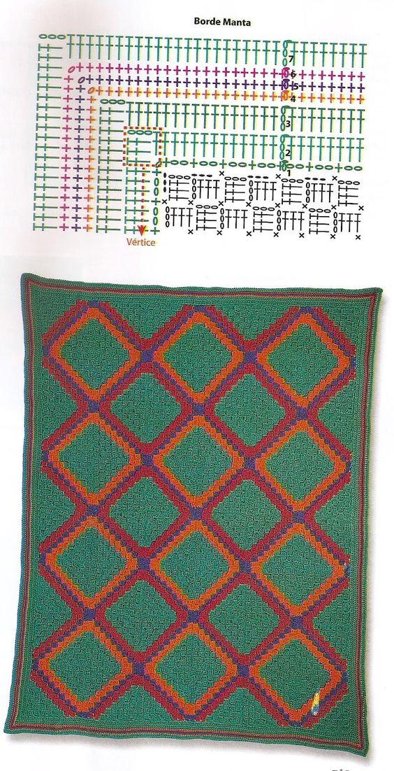 un blog de partage gratuit des grilles et patrons et divers travaux d'aiguilles et loisirs créatifs , crochet , tricot , couture , broderie , srapbooking , cartonnage , fimo ...