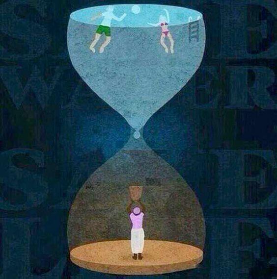 La distribución y uso del agua en el mundo.: