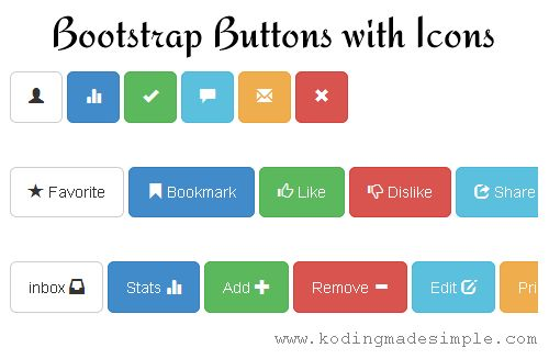How To Easily Add Custom Css To Bootstrap With Examples Bootstrap Button Css Custom