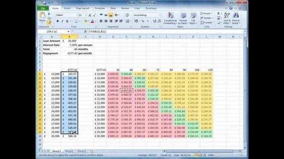 Get Cost Benefit Analysis Template Excel u2026 Pinteresu2026 - loan calculator excel