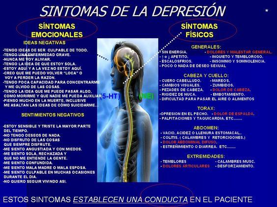 Infographic Ideas depression infographics in spanish : DEPRESION | para enfrentar enfermedades idiopaticas | Pinterest ...