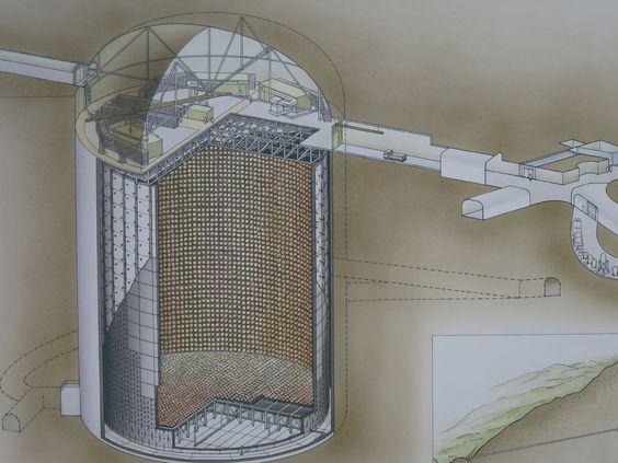 A diagram of Super-Kamiokande. (Kamioka Observatory, ICRR, The University of Tokyo)