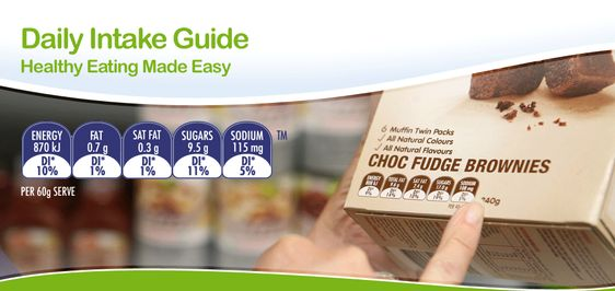 daily intake guide healthy eating made easy front of pack labelling for food and drink in australia calculating food energy