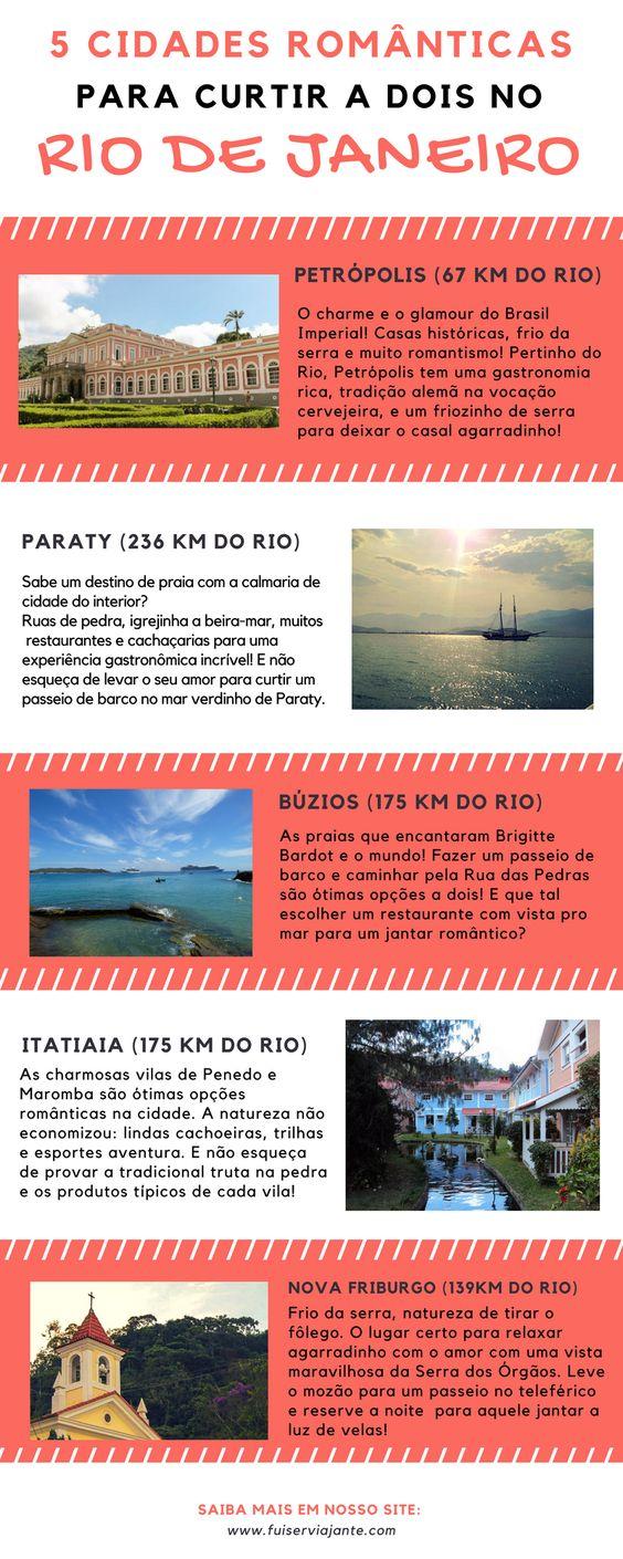 5 cidades românticas para curtir a dois no Rio de Janeiro