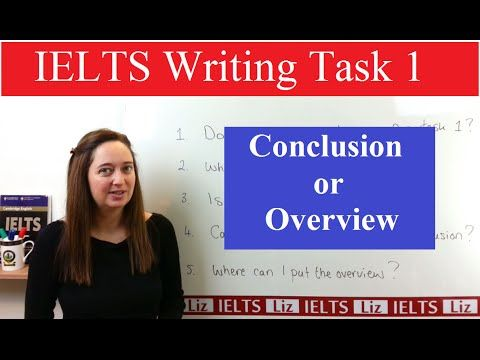 ielts essay writing questions