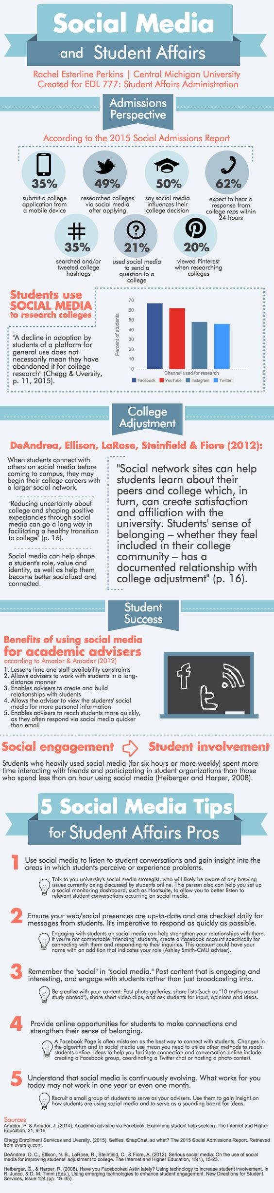Student Affairs and Social Media