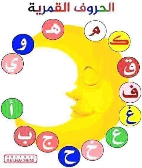 نتيجة بحث الصور عن اللام الشمسية والقمرية الصف الثاني Islamic Kids Activities Printable Worksheets Activities For Kids