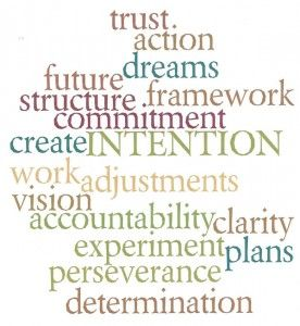 Intention How to Create a Life Plan