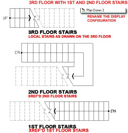 Autocad Stairs Floor Plan Stairs Pinned By