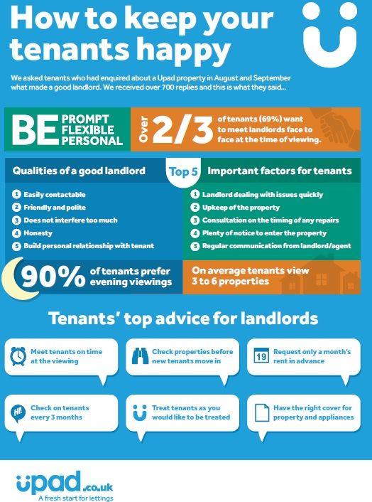Tenant infographic v1