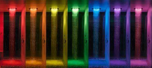 Los 8 colores utilizados en cromoterapia y sus propiedades