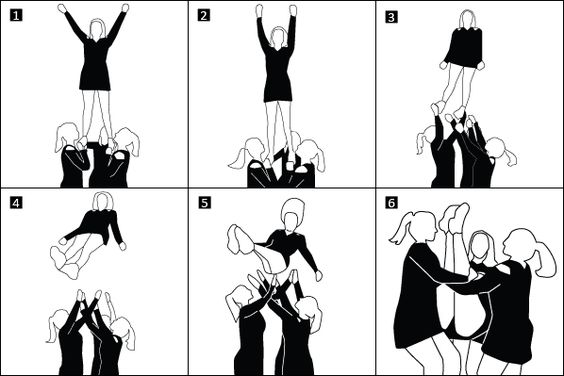 A Beginners Guide on How to Perform a Cradle   Cheerleading Blog