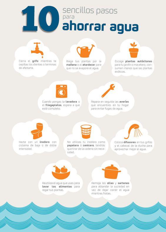 Ahorrar agua pinterest for Ideas para ahorrar agua