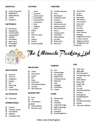 The Ultimate Packing List Printable Ultimate packing list - packing checklist template