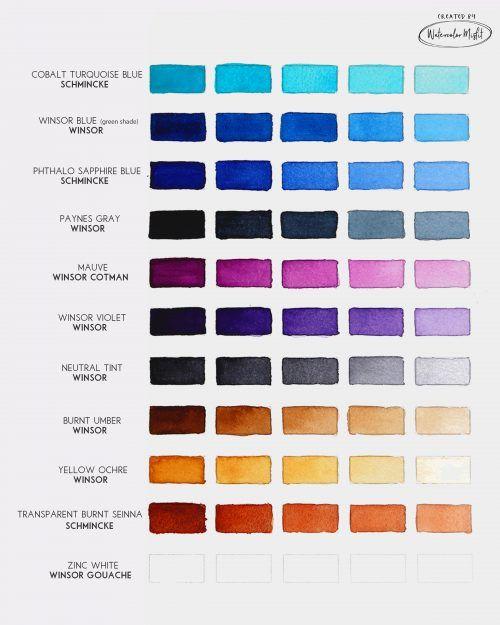 Best Watercolor Paints For Modern Watercolor Watercolor Pallet