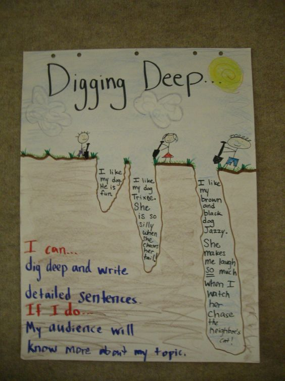 Digging deep in writing - good chart for adding details. Teaching this tomorrow :)!