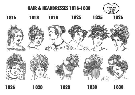Das Handbuch Des Deutschen Kleiders Haar Kopfschmuck 1800er Kopfschmuck Viktorianische Frisuren Haare