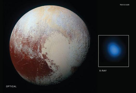 """Un articolo pubblicato sulla rivista """"Icarus"""" descrive una ricerca che, attraverso l'utilizzo dell'osservatorio per i raggi X Chandra della NASA ha rilevato le emissioni di raggi X di Plutone. Un altro articolo pubblicato invece sulla rivista """"Nature"""" offre una spiegazione per il colore rossastro ai poli di Caronte, causato da metano strappato all'atmosfera di Plutone e ghiacciato dalle basse temperature. Leggi i dettagli nell'articolo!"""