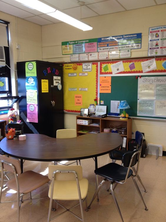 Classroom Rotation Ideas : Read small group rotation classroom