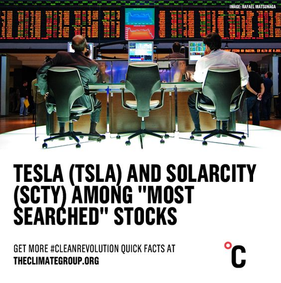 Quick Fact: Tesla and SolarCity among 'most searched' stocks http://ow.ly/xS1sV #CleanRevolution #infographic