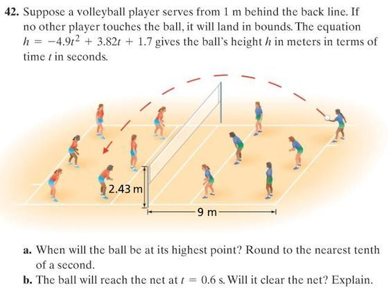 Parabola Volleyball As A Student I M Like Cool Volleyball Volleyball S Quadratics High School Math Foldables Maths Algebra