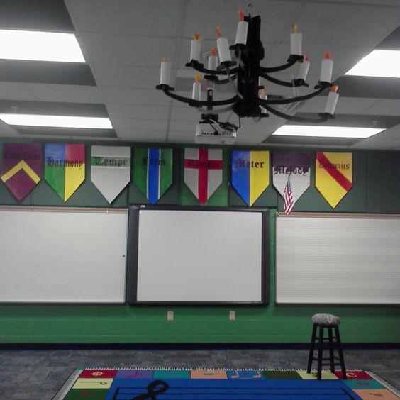 Classroom Banner Ideas ~ Pinterest the world s catalog of ideas