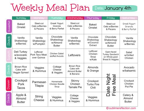 plain 1700 kcal meal plan - Google Search ~ Macro Diets and Meal - healthy meal plan