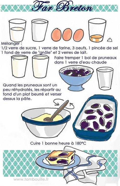 Far breton cuisiner et re cuisiner pinterest - Cuisiner les pruneaux ...