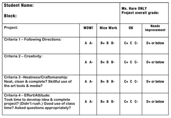Simple rubric, but I like her digital idea which includes a photo of - general evaluation template