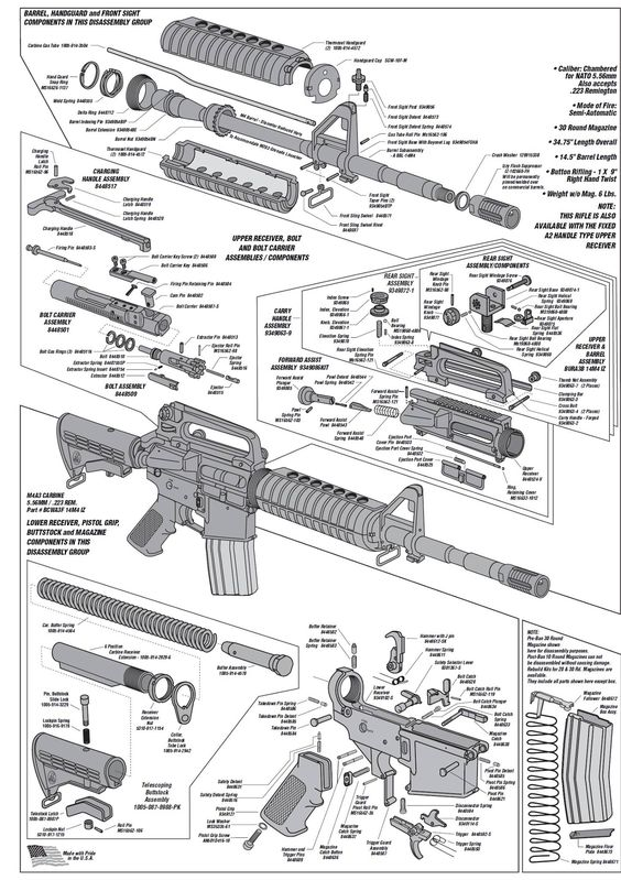 design style and charts on pinterest : ar15 parts diagram - findchart.co