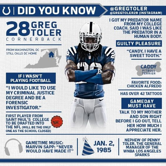 Infographic Ideas infographics indianapolis : Did You Know: Greg Toler | Colts Infographics | Pinterest | Did ...